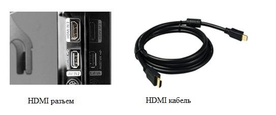 нет изображения через hdmi на телевизоре