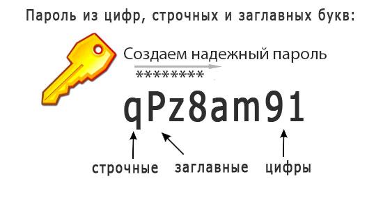 каким должен быть пароль - фото 7