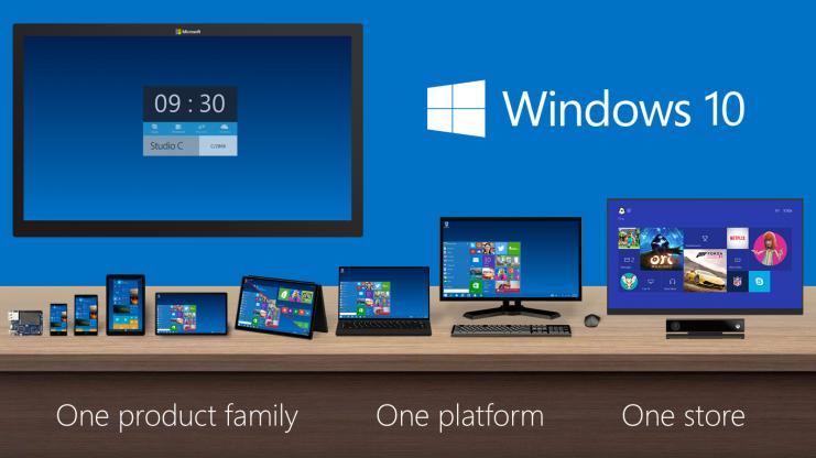 Особенные функции Windows 10